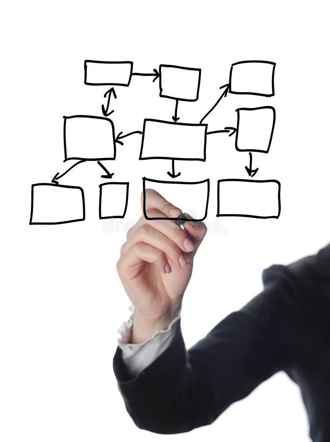 Uomo di affari che scrive il diagramma del diagramma di flusso trattato immagini stock