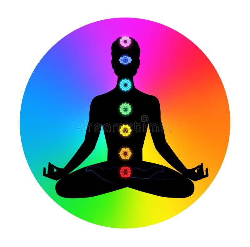 Uomo meditazione illustrazione vettoriale