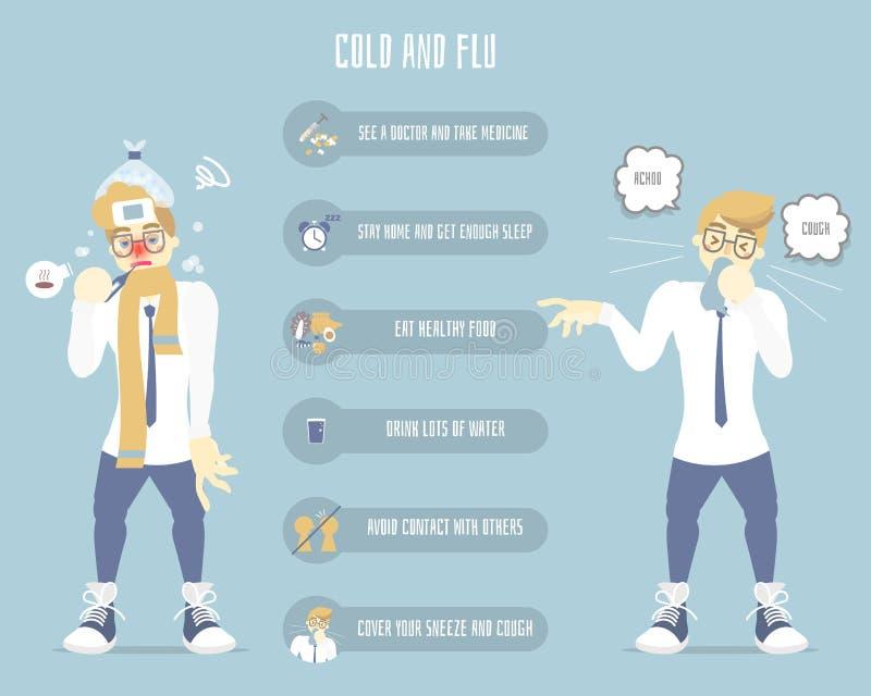 uomo in sciarpa gialla con il termometro nella sua bocca, avendo il raffreddore, influenza di influenza di febbre del naso semili royalty illustrazione gratis