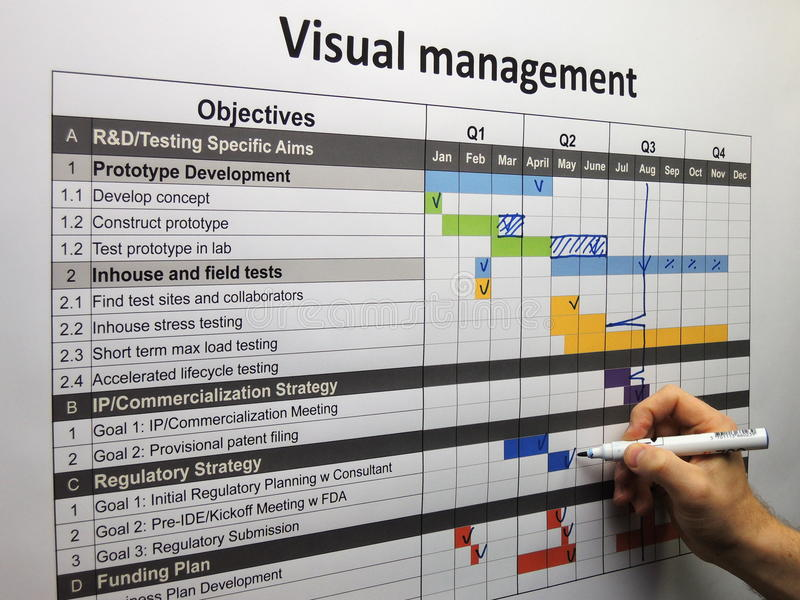 Updating the project plan using visual management. Done tasks and backspikes are shown stock image