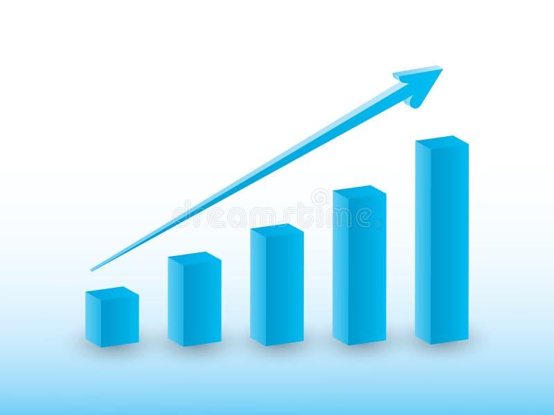 Uppåtriktad trend av investeringtillväxt genom att använda stänger och tecknet för rak pil för den lyckade företagsvektorillustra arkivfoton