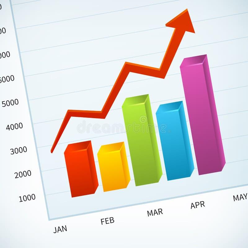 Uppåtriktat affärsförsäljningsdiagram stock illustrationer