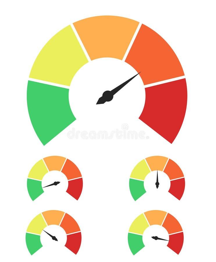 Uppsättning av att mäta symboler Hastighetsmätare- eller värderingsmeterteckeninfogr stock illustrationer