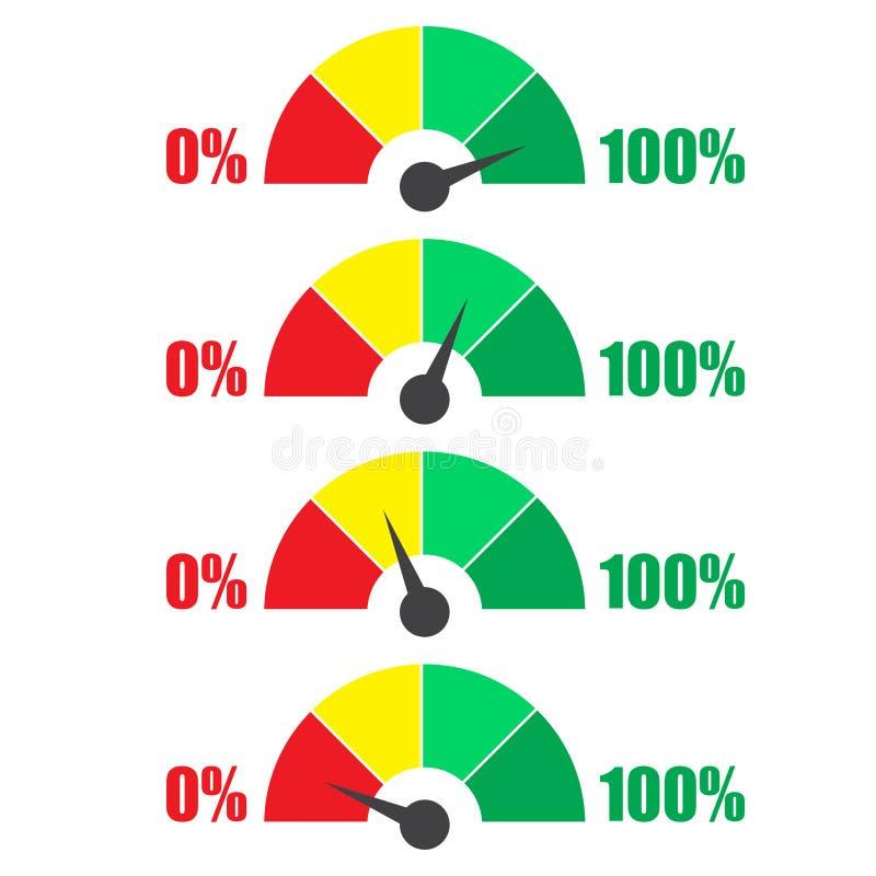 Uppsättning av att mäta symboler Hastighetsmätaren eller värderingsmetern undertecknar infographic måttbeståndsdelar royaltyfri illustrationer