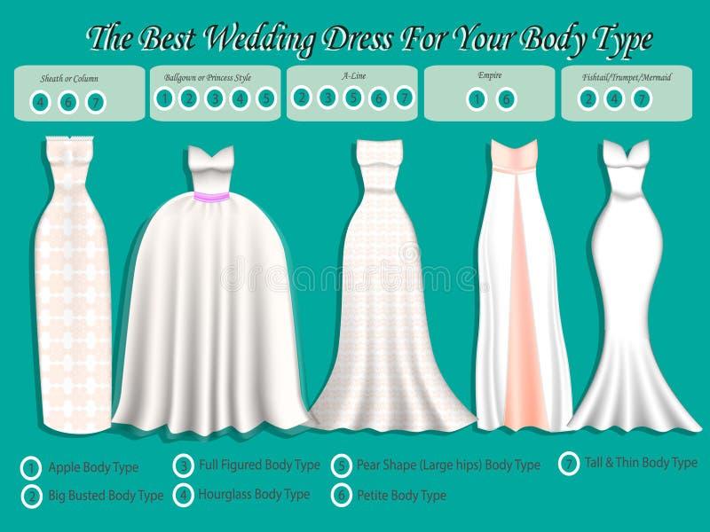 Uppsättning av bröllopsklänningen royaltyfri illustrationer