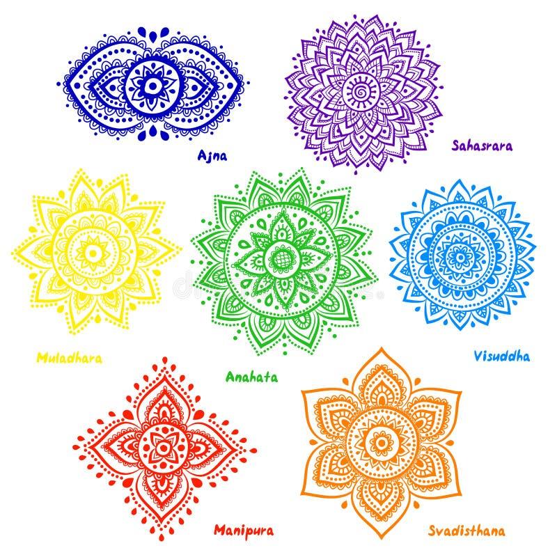 Uppsättning av 7 chakras vektor illustrationer