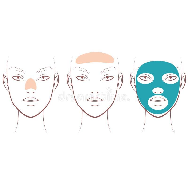 Uppsättning av den kvinnliga framsidan med teckningen för skönhetmaskeringsöversikt royaltyfri illustrationer