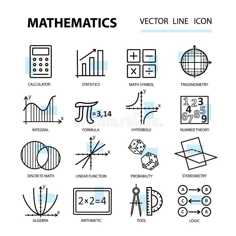 Uppsättning av den moderna tunna linjen symboler för matematik royaltyfri illustrationer