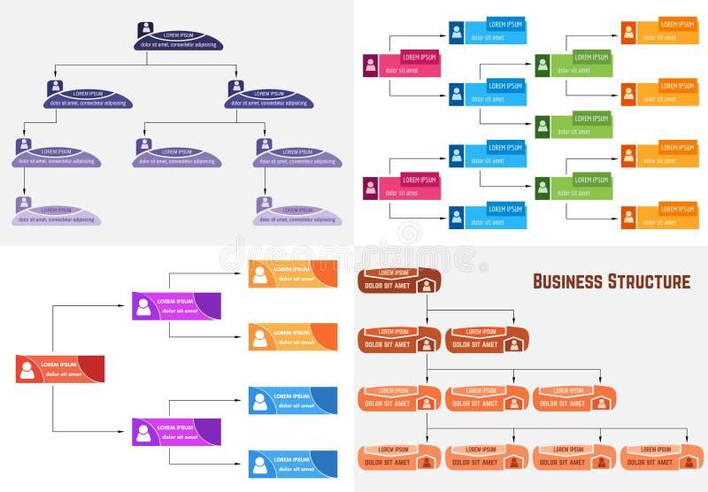 Uppsättning av det färgrika strukturbegreppet för affär fyra stock illustrationer