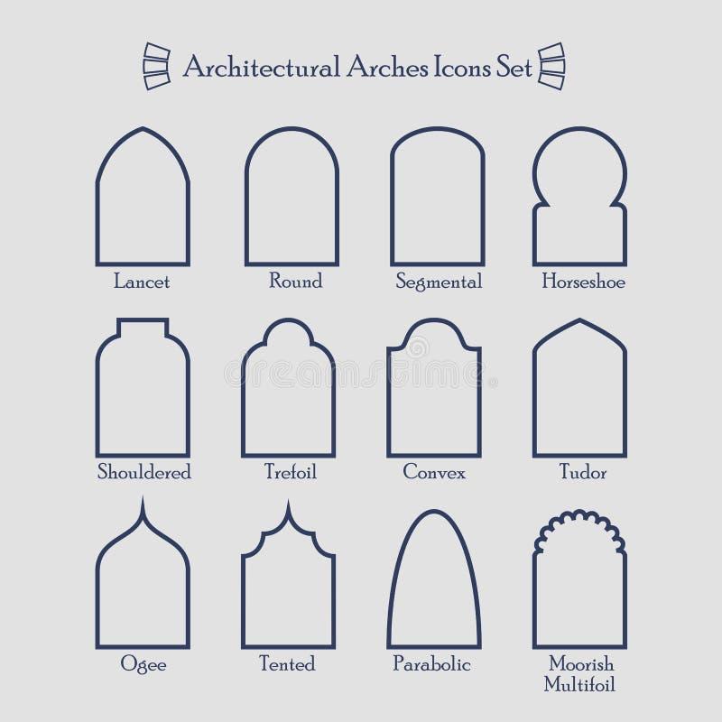 Uppsättning av gemensamma typer för tunn översikt av arkitektoniska bågesymboler stock illustrationer
