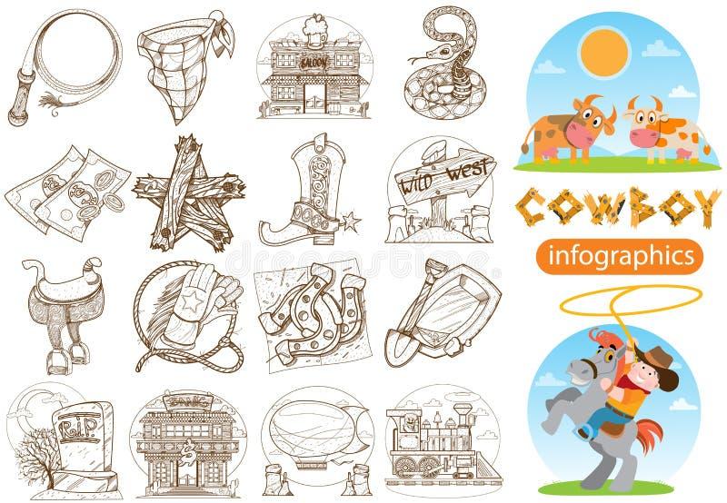 Uppsättning av av illustrationer för att färga på temat av vilda västernkläderen, hushållobjekt, hjälpmedelcowboyer lantbruk stock illustrationer
