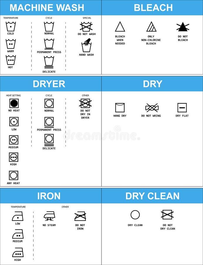 Uppsättning av klädomsorgsymboler stock illustrationer