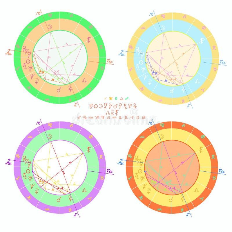 Uppsättning av kulört av födelse- astrologidiagram också vektor för coreldrawillustration vektor illustrationer