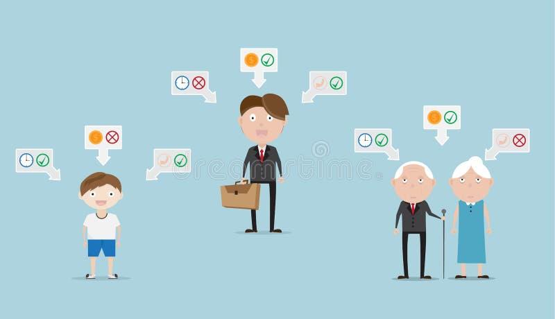 Uppsättning av människolivberättelsen om sund tid och pengar stock illustrationer