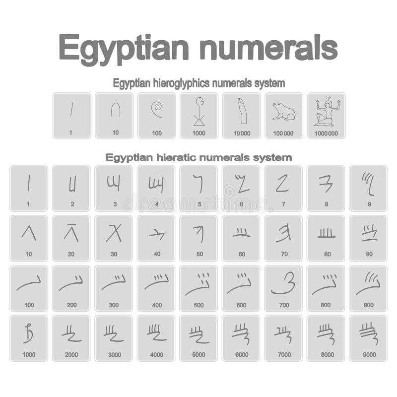 Uppsättning av monokromma symboler med forntida egyptiska tal vektor illustrationer