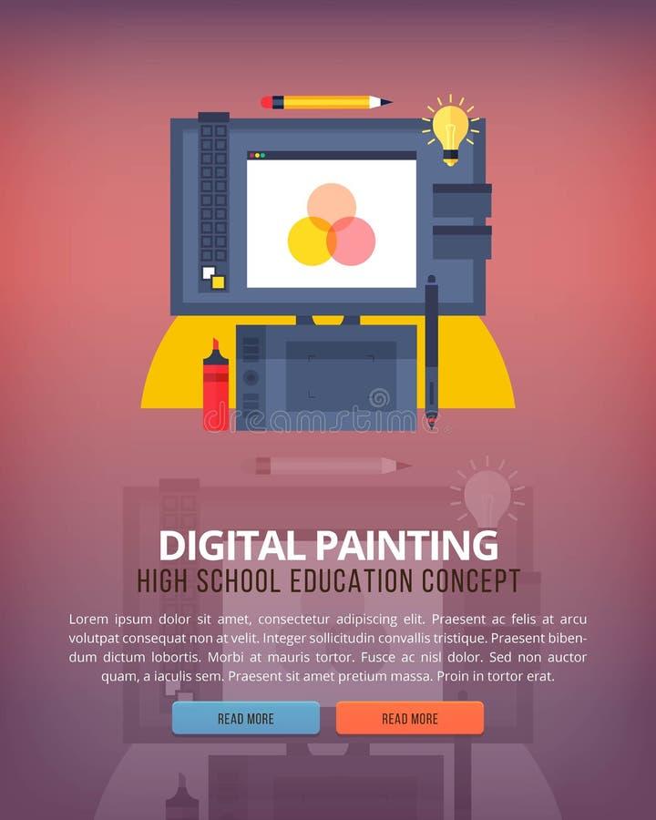 Uppsättning av plana designillustrationbegrepp för grafisk design och digital målning Utbildnings- och kunskapsidéer royaltyfri illustrationer