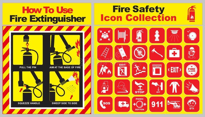 Uppsättning av samlingen för symbol för brandsäkerhet och hur man använder brandsläckarebanret stock illustrationer