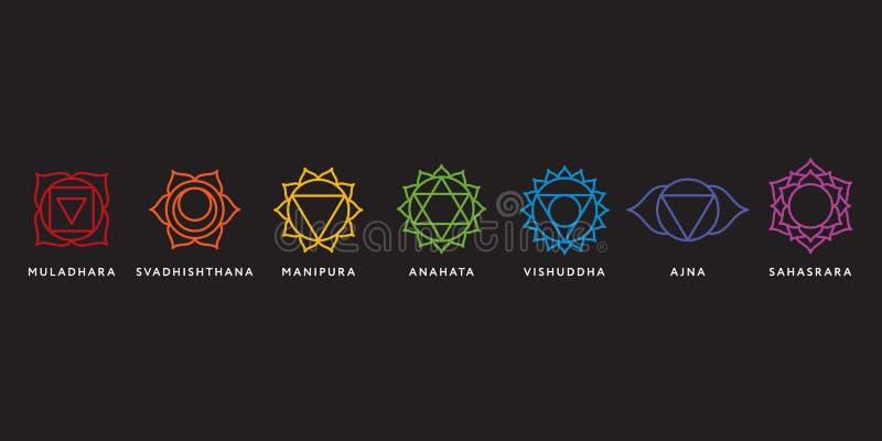 Uppsättning av sju chakrasymboler med namn royaltyfri illustrationer