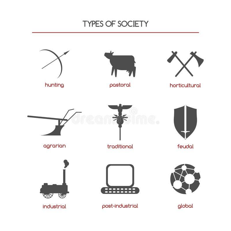 Uppsättning av sociologisymboler som presenterar samhälletyper vektor illustrationer