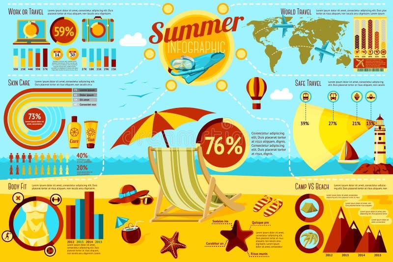 Uppsättning av sommar- och loppInfographic beståndsdelar med vektor illustrationer