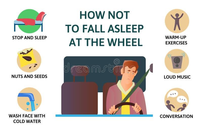 Uppsättning av spetsar som blir vakna, medan köra Sömnförlust Hur man faller sovande på hjulet Isolerad vektor vektor illustrationer