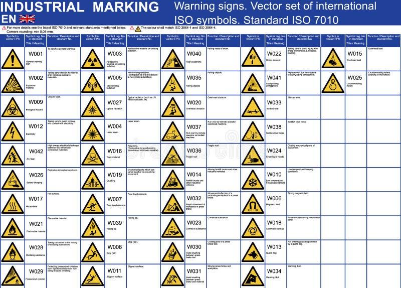 Uppsättning av symboler för symboler för vektorvarningstecken För normalvektor för ISO 7010 symboler för varning för varning Symb royaltyfri illustrationer