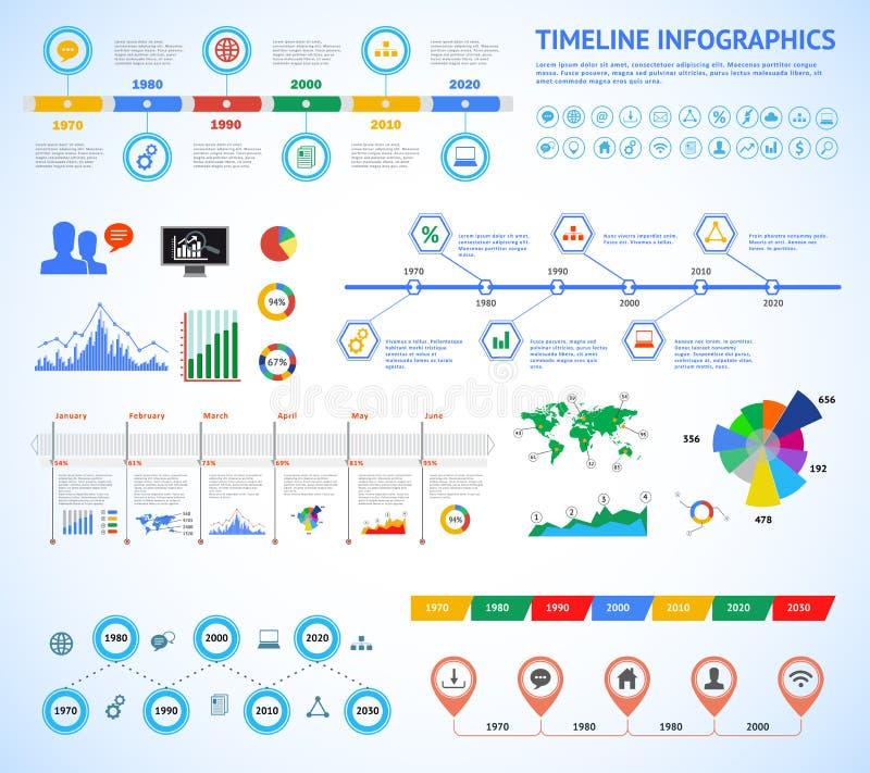 Uppsättning av timelinen Infographic med diagram och text Vektorbegreppsillustration för affärspresentationen, häftet, webbplatse vektor illustrationer