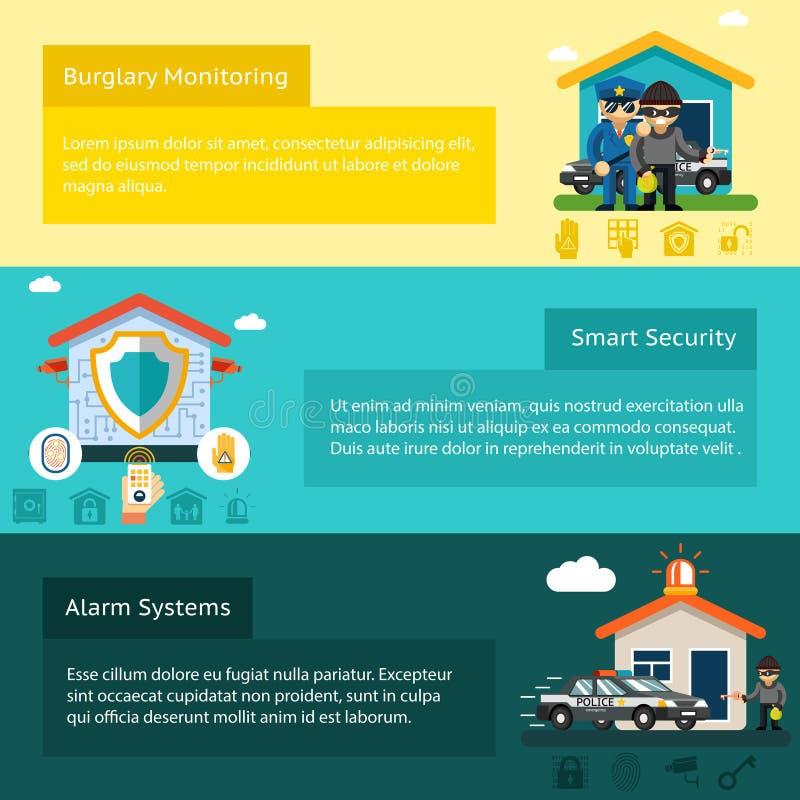 Uppsättning för baner för vektor för lägenhet för system för hem- säkerhet stock illustrationer