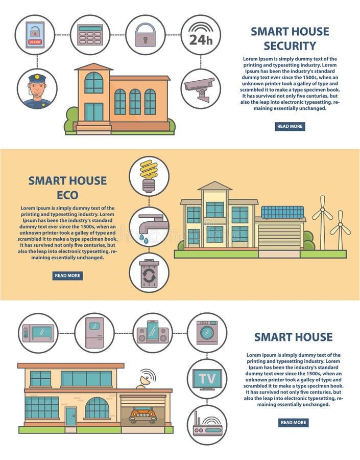 Uppsättning för baner för smart husbegreppsvektor horisontal stock illustrationer