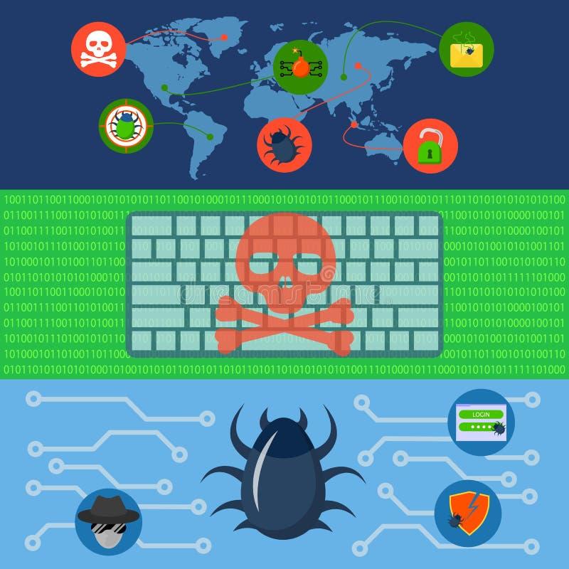 Uppsättning för begrepp för baner för Cyberattackvärld, lägenhetstil royaltyfri illustrationer