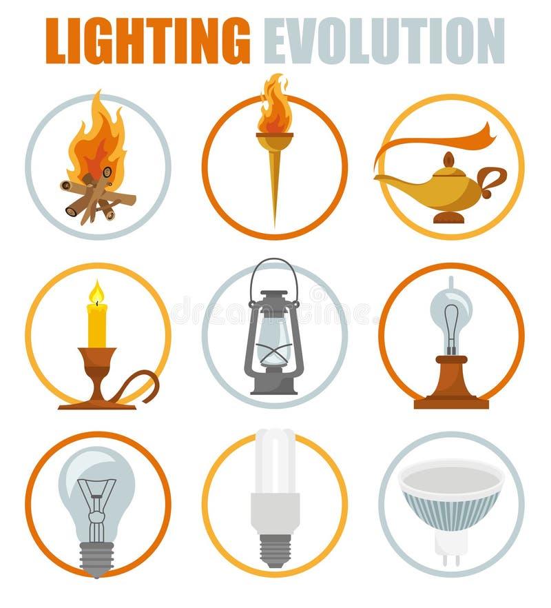 Uppsättning för belysningbeståndsdelsymbol Evolution av ljus royaltyfri illustrationer