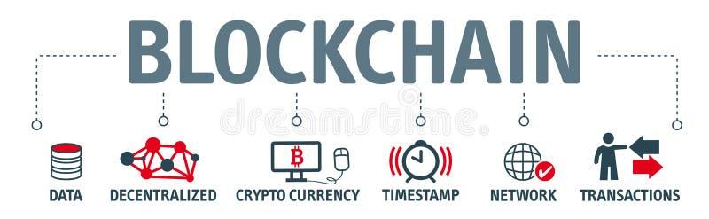 Uppsättning för Blockchain begreppssymbol vektor illustrationer