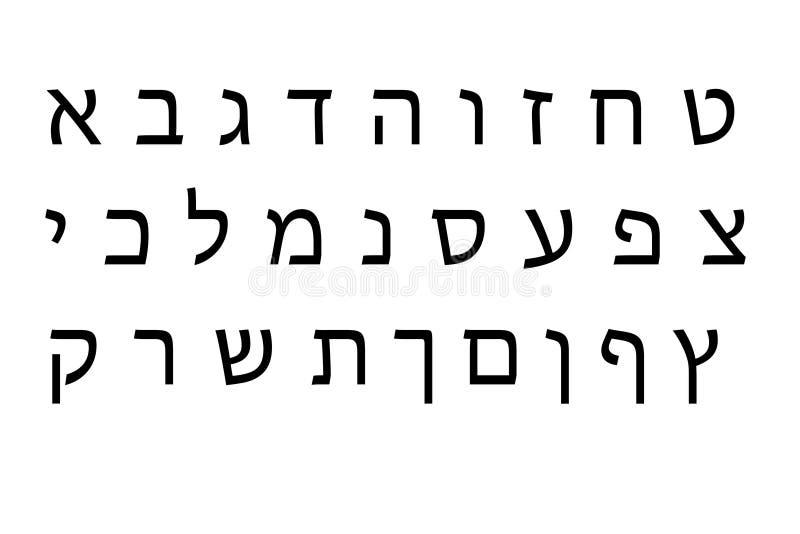 Uppsättning för hebréiskt alfabet royaltyfri illustrationer