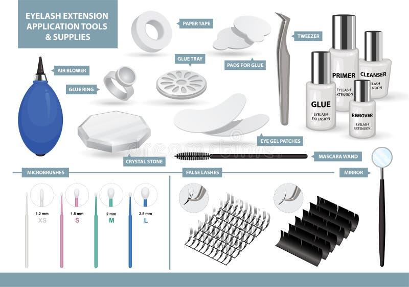 Uppsättning för hjälpmedel och för tillförsel för ögonfransförlängningsapplikation Produkter för makeup och kosmetiska tillvägagå royaltyfri illustrationer