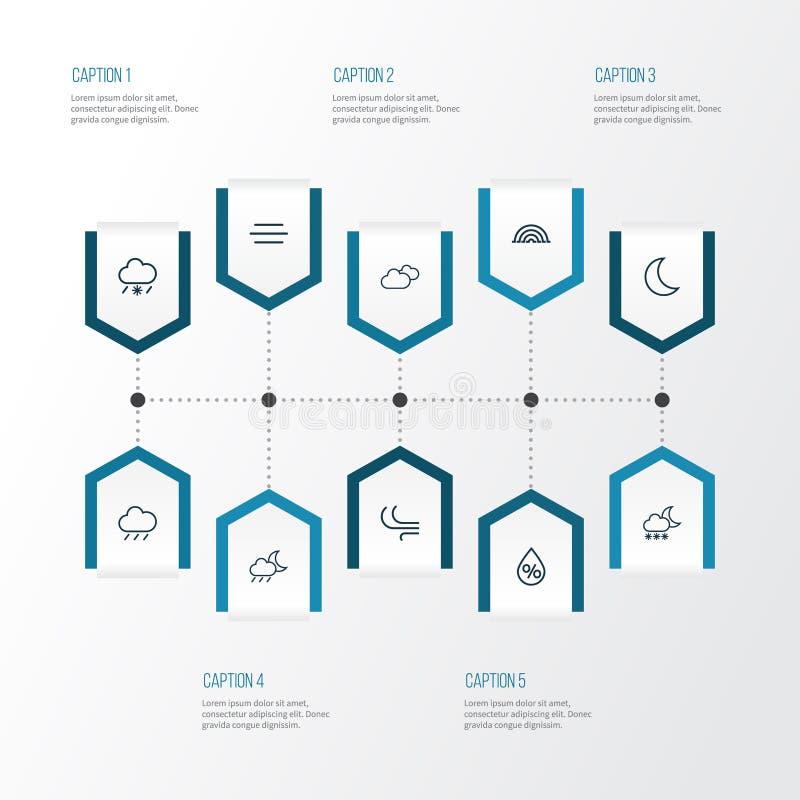 Uppsättning för luftöversiktssymboler Samling av snöig regna, bris, droppe och andra beståndsdelar Inkluderar också symboler liks vektor illustrationer