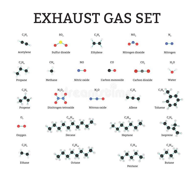 Uppsättning för molekylar för avgasrörgas stock illustrationer