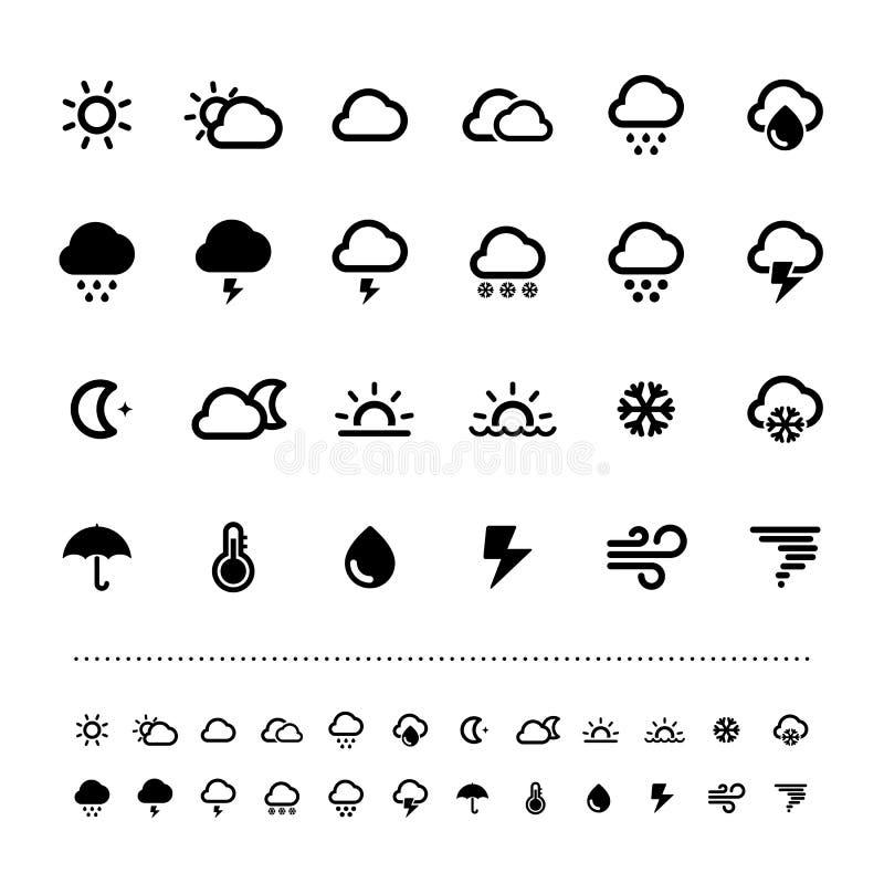 Uppsättning för näthinnevädersymbol stock illustrationer