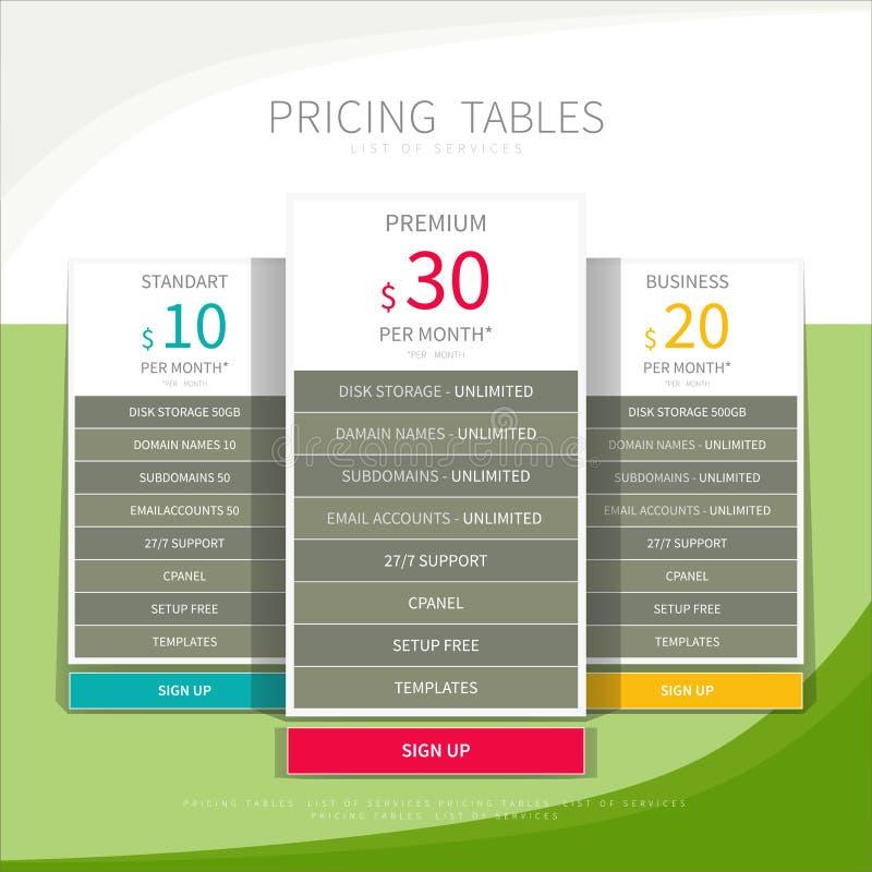 Uppsättning för prissättningjämförelsetabell för rengöringsdukservice för kommersiell affär arkivfoto