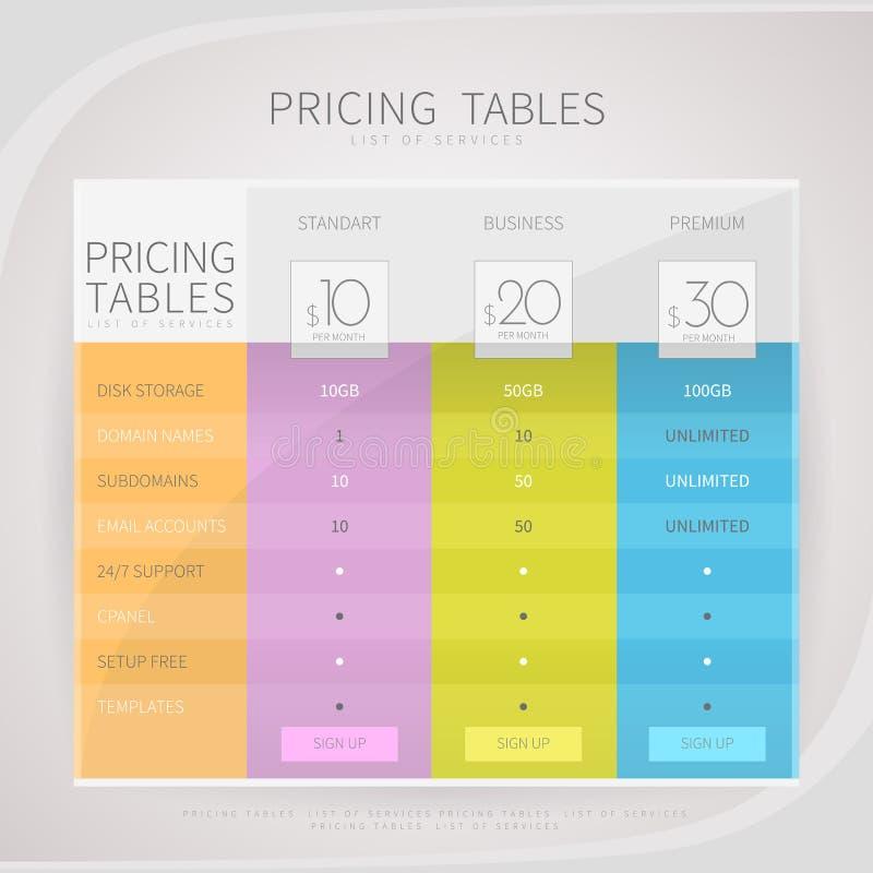 Uppsättning för prissättningjämförelsetabell för rengöringsdukservice för kommersiell affär vektor illustrationer
