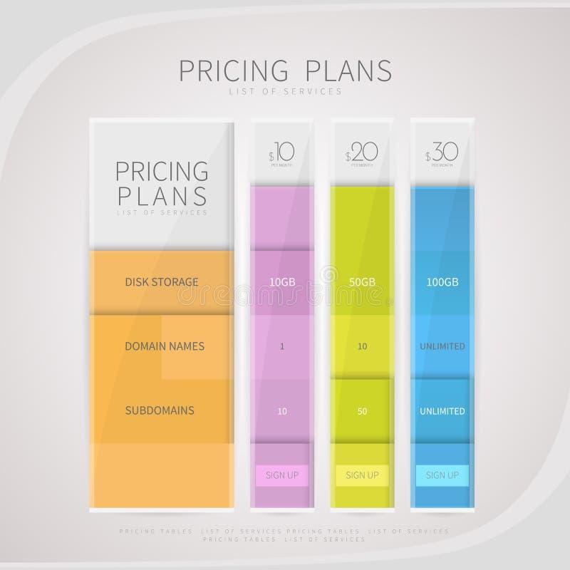Uppsättning för prissättningjämförelsetabell för rengöringsdukservice för kommersiell affär royaltyfri illustrationer