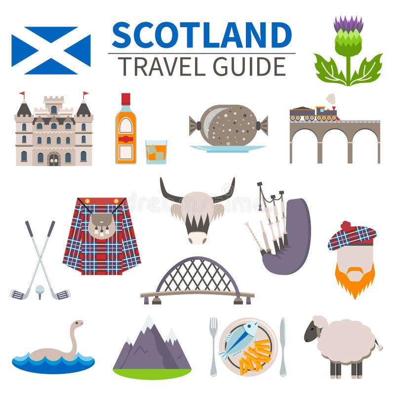 Uppsättning för Skottland loppsymboler vektor illustrationer