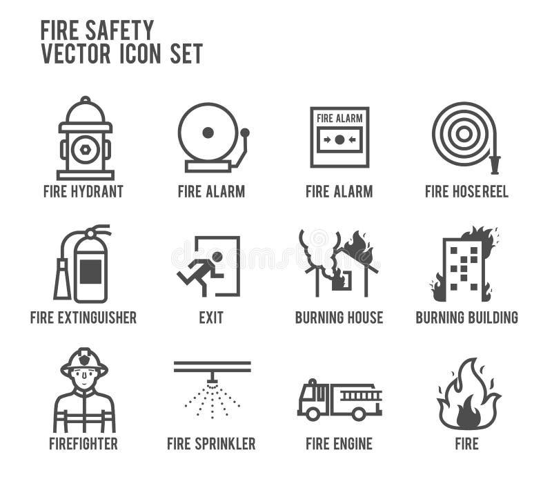 Uppsättning för symbol för vektor för brandsäkerhet stock illustrationer