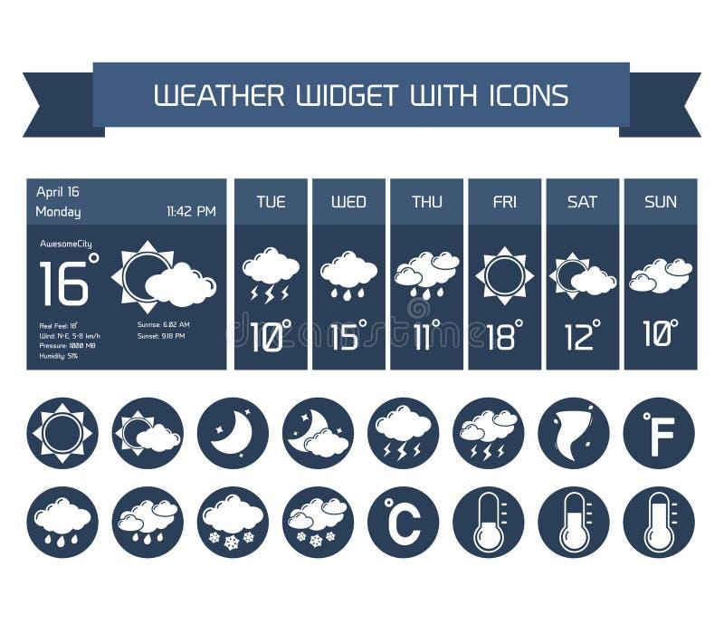 Uppsättning för vädermanicksymboler royaltyfri illustrationer