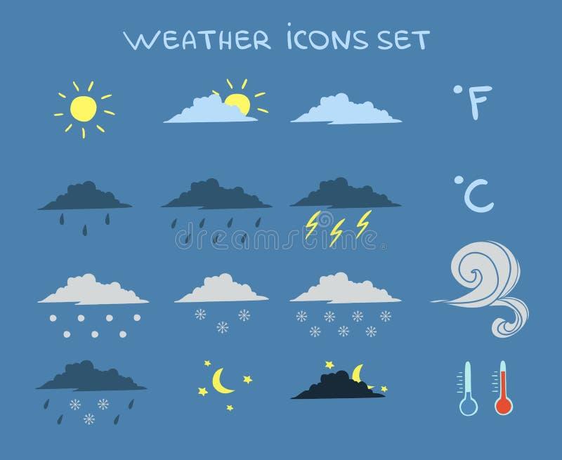 Uppsättning för väderprognossymboler royaltyfri illustrationer