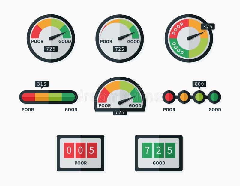 Uppsättning för vektor för indikatorer och för mått för krediteringsställning stock illustrationer