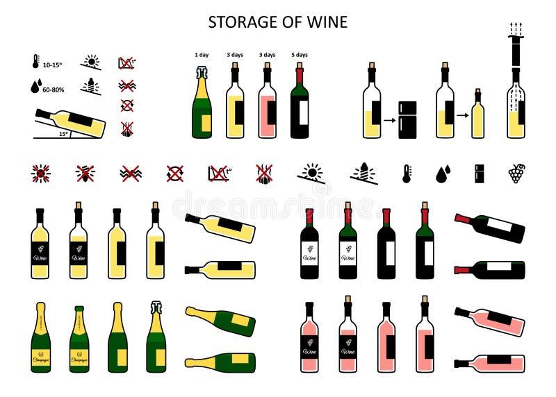 Uppsättning för vinlagringssymboler i plan stil Lagringsvillkor före och efter som öppnar vektor illustrationer