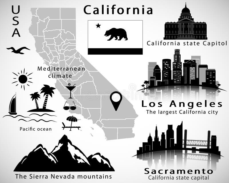 Uppsättning Kalifornien för statlig vektor: stadshorisonter, symboler, översikt, flagga vektor illustrationer
