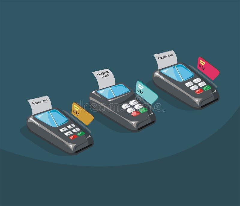 Uppsättningen av betalning skriver pos.-terminalen stock illustrationer