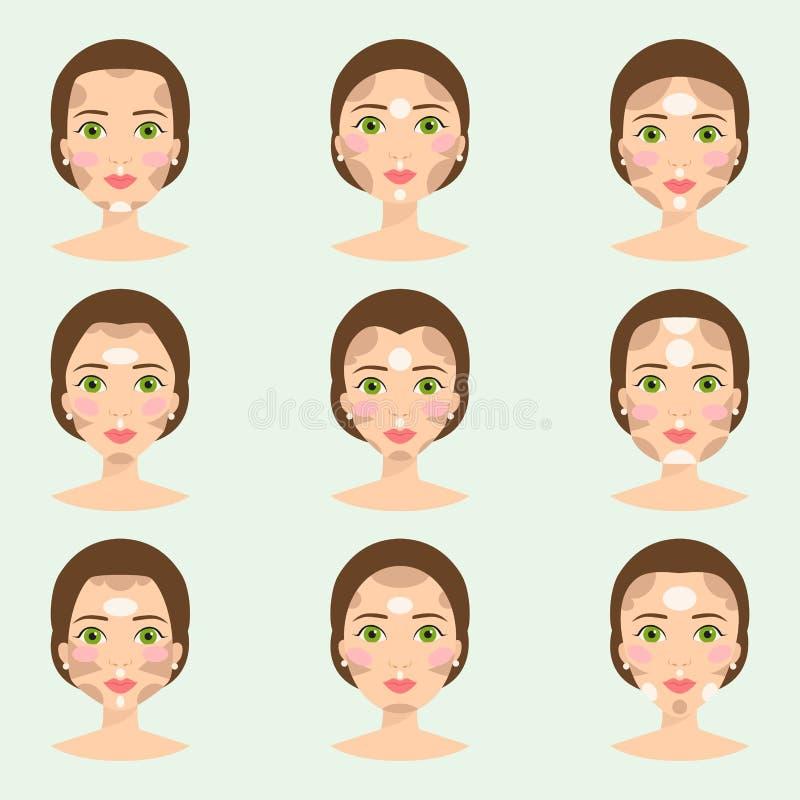Uppsättningen av den olika kvinnaframsidan skriver kvinnlign för makeup för flickan för former för vektorillustrationteckenet den vektor illustrationer