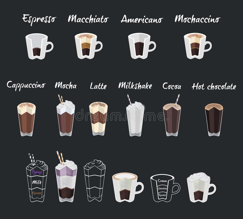 Uppsättningen av kaffemenyn med koppar kaffe dricker stock illustrationer